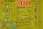 Swords of The Legend of Zelda V3 by spongeboy1985