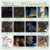 2013 Summary of Art by Aud-days