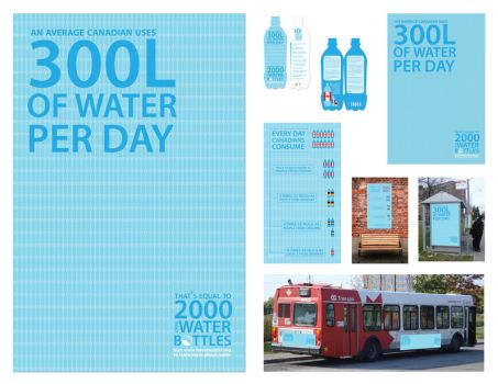 Water Consumption Campaign Materials by Lish-55