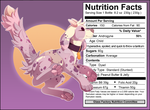 [Glass Factory] PBJ Nutrition Label by Dracobby