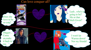 Can love conquer all? banner by Animegirl13141314