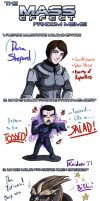 Mass Effect MEME by Operative-Nova-Eagle