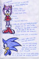 notHow to Draw Sonic's Body2? by DawnHedgehog555