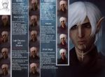 DA2 -Fenris -steps by Smilika