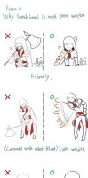 Assassin's creed-Most great weapon by lotushim554