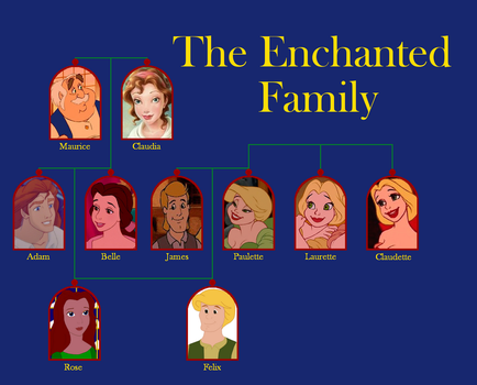 The Enchanted Family by taytay20903040