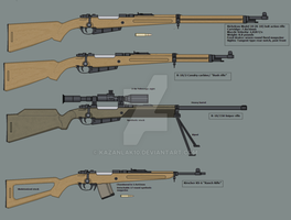 The Guns of Araea: R-10 Series by Kazanlak10
