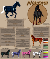 Nakoma Breed Sheet by Dakela