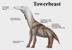 REP: Towerbeast by Ramul
