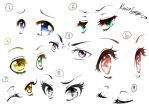 Anime eye Practice by deviruu