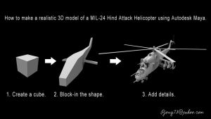 Modeling a realistic attack helicopter. by Pidiong