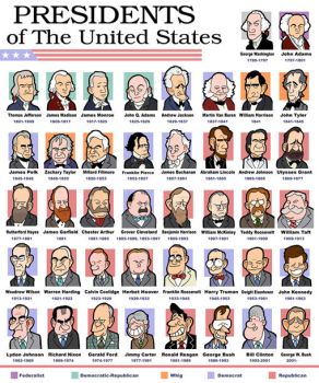 Presidents o the United States by jjmccullough