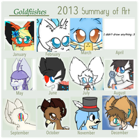 Summary of art 2013 by wolfnco