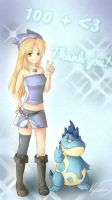 Kyuren and Croconaw say THANK YOU! by RedKyuren