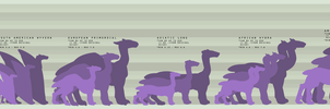 Guardians Hight Chart by Sindonic