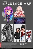 Influence Map .:. July 2013 by TawnART