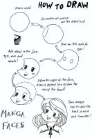 2 Simple face help sheet by pollywriggle