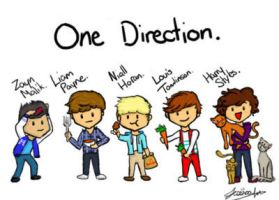 ONE DIRECTION.- by GoodKawaiiStrong