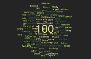 100 Theme Challenge V.5 by CrescentRoseWolf