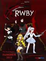 RWBY Contest submission by sapphire-night