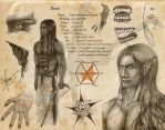 Character Design Sheet Anuk (complete) by NitoryuSora
