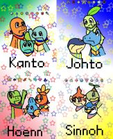 Pokemon Starter Teams by BuizelKnight