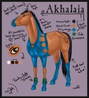 Akhalaia Quick-Reference by silverglass19
