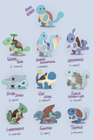 Squirtle Breeds