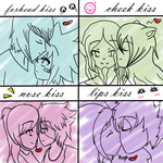 Kisses Meme by Mp3puddin