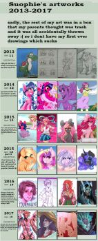 Improvement Meme by SuphieFlakes