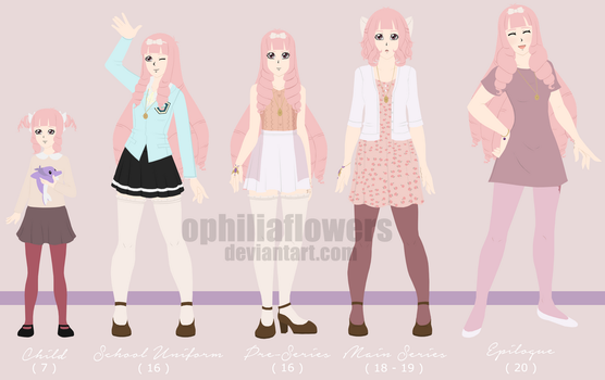 .:Timeline:. by Ophiliaflowers
