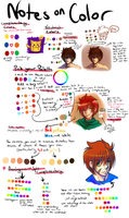 Some notes on color by Arenheim