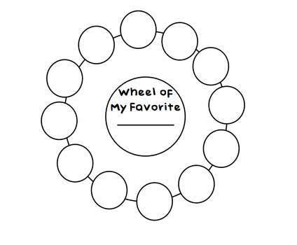 Wheel of My Favorite (Insert subject here) by KimmitheHealer