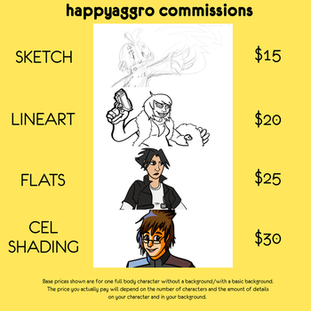 Commissions OPEN! - Five slots available! by HappyAggro