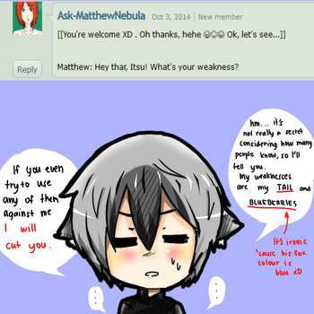 Q39: Weaknesses. by Ask-Itsu-kun