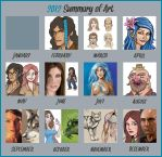 2012 Summary of Art by Pseudolonewolf
